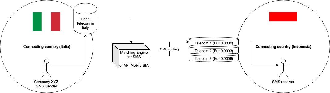 Enercom AG Structure (1)